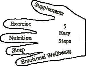 5 Easy Steps for good health